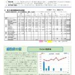 青森県感染症発生情報 2018年第29週 青森県感染症情報センター