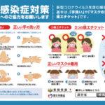 新型コロナウイルス感染症 関連ニュース 7月10日