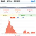 新型コロナウイルス感染症 関連ニュース 9月17日