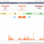 新型コロナウイルス感染症 関連ニュース 4月12日