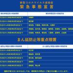 新型コロナウイルス感染症 関連ニュース 9月13日